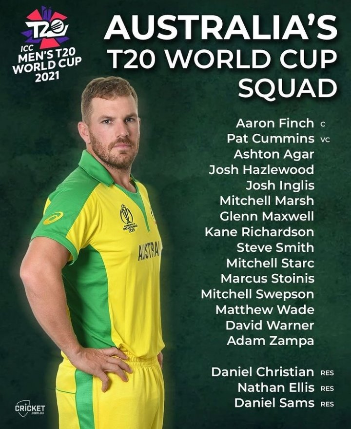 Finch and Smith part of the Australia World cup T20I squad